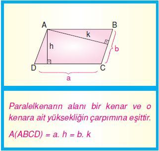 7.sinif-dortgensel-bolgelerin-alani-13