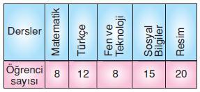 7.sinif-merkezi-egilim-ve-yayilma-olculeri-40