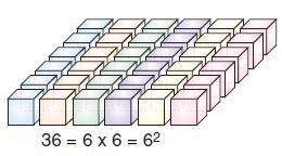 7.sinif-oruntuler-ve-iliskiler-1