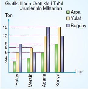 7.sinif-tablo-ve-grafik-10