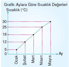 7.sinif-tablo-ve-grafik-14