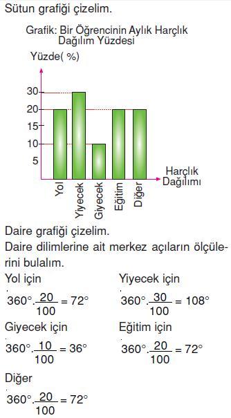 7.sinif-tablo-ve-grafik-49