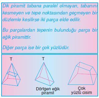 8.sinif-piramit-koni-kure-17