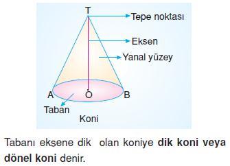 8.sinif-piramit-koni-kure-19