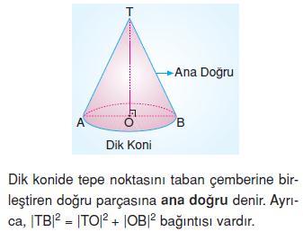 8.sinif-piramit-koni-kure-20