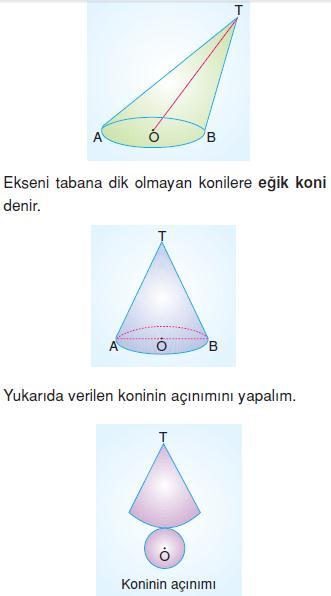 8.sinif-piramit-koni-kure-21