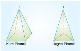 8.sinif-piramit-koni-kure-3