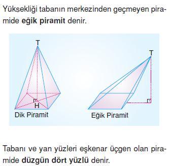 8.sinif-piramit-koni-kure-6