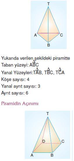 8.sinif-piramit-koni-kure-7