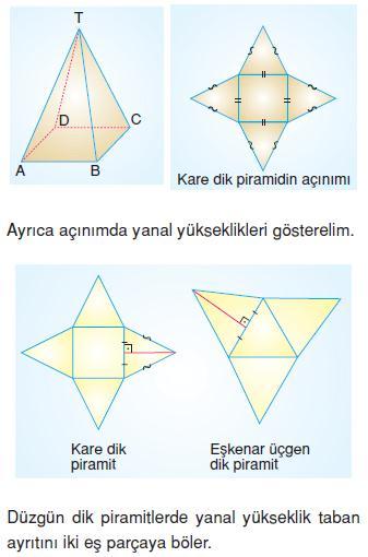 8.sinif-piramit-koni-kure-8