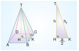 8.sinif-piramit-koni-ve-kurenin-yuzey-alani-1