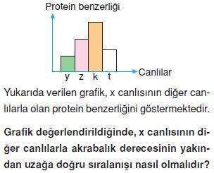 Canlilarin-cesitliligi-ve-siniflandirilmesi-2
