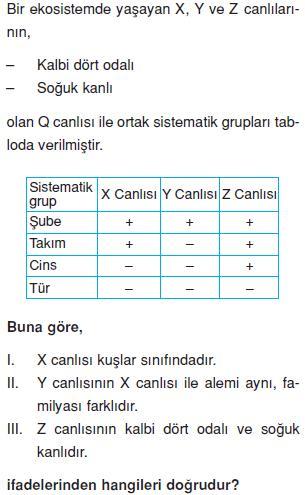 Canlilarin-cesitliligi-ve-siniflandirilmesi-20