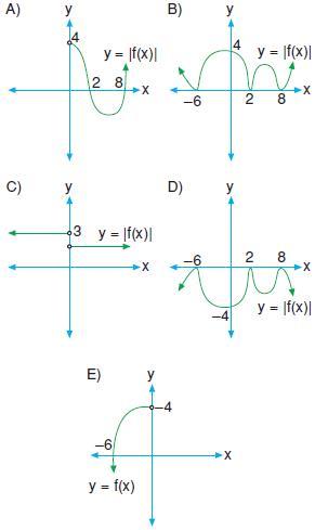 Denklem-kurma-problemleri-parcali-mutlak-deger-fonksiyoni-7
