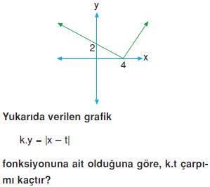 Denklem-kurma-problemleri-parcali-mutlak-deger-fonksiyoni-9