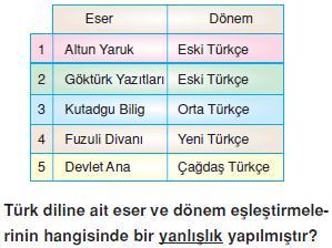 Dillerin-siniflandirilmasi-ve-turkcenin-dunya-dilleri-arasindaki-yeri