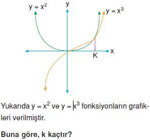 Fonksiyonlar-birebir-orten-icine-fonksiyon-11