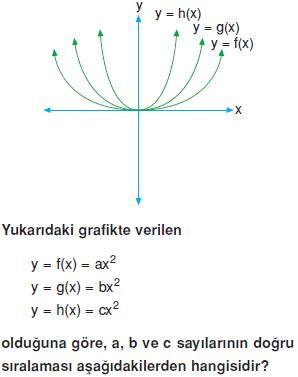 Fonksiyonlar-birebir-orten-icine-fonksiyon-3