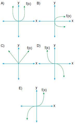 Fonksiyonlar-birebir-orten-icine-fonksiyon-5