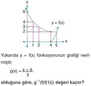 Fonksiyonlar-fonksiyon-grafigi-11