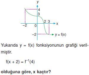 Fonksiyonlar-fonksiyon-grafigi-12