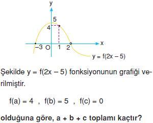 Fonksiyonlar-fonksiyon-grafigi-2