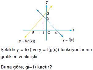 Fonksiyonlar-fonksiyon-grafigi-3