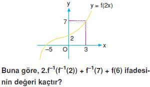 Fonksiyonlar-fonksiyon-grafigi-4
