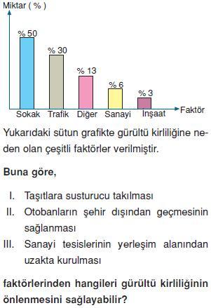 Guncel-cevre-sorunlari-7