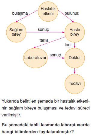 Kimya-bilimi-konu-testi-3