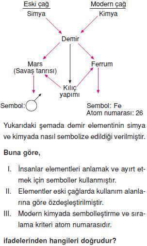 Kimya-bilimi-konu-testi-4