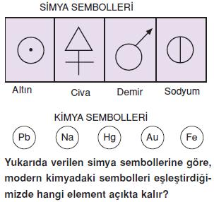 Kimya-bilimi-konu-testi-8