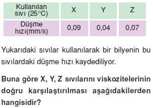 Maddenin-halleri-konu-testi-3