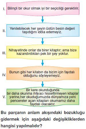 Paragraf-bilgisi-yapi-konu-testi-3
