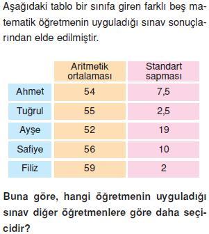 Veri-sayma-olasılık-merkezi-egilim-ve-yayılım-olcumleri-14