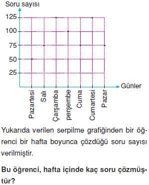 Veri-sayma-olasılık-verilerin-grafikle-gosterilmesi-10