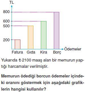 Veri-sayma-olasılık-verilerin-grafikle-gosterilmesi-6