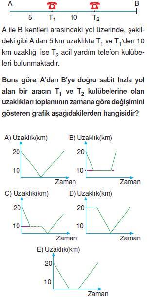 Veri-sayma-olasılık-verilerin-grafikle-gosterilmesi-9