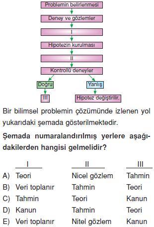 Yasam-bilimi-biyoloji-konu-testi-1
