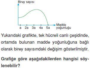 Yasam-bilimi-biyoloji-konu-testi-2