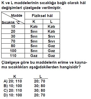 dpy5sinifakitapcigisoru_064