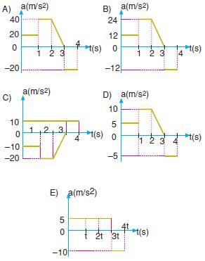 Kuvvet-ve-hareket-konu-testi-13
