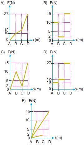 Kuvvet-ve-hareket-konu-testi-17