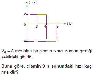 Kuvvet-ve-hareket-konu-testi-4