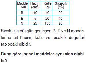 Madde-ve-ozellikleri-konu-testi-18