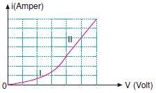 elektrik-ve-manyetizma-konu-testi-6
