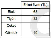 2012-kpss-50