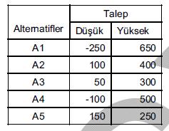 2013-kpss-isletme19