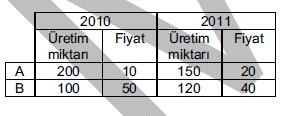 kpss-2013-iktisat15